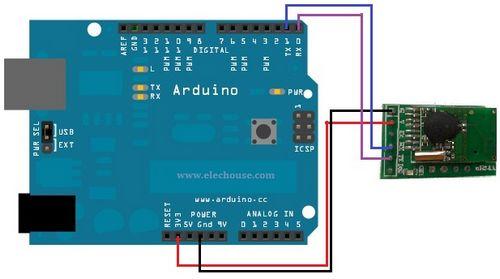 Arduino midi controller sequencer diy Someday