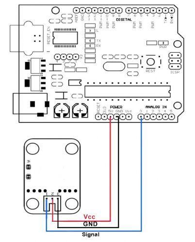 mq6 gas sensor module