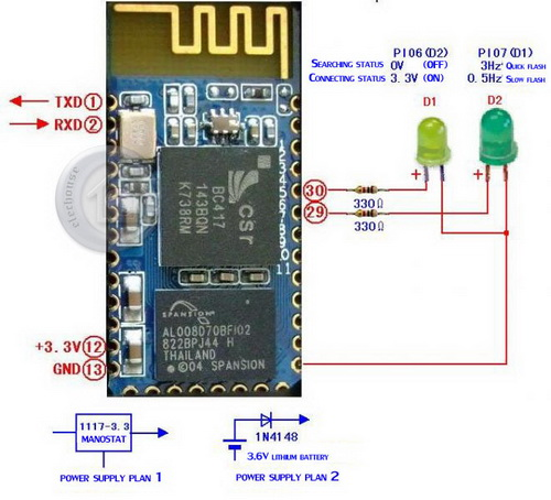 index of elechouse images product serial port bluetooth module rh elechouse com The Bluetooth Wiring Wiring-Diagram USB Connection Wiring Diagram